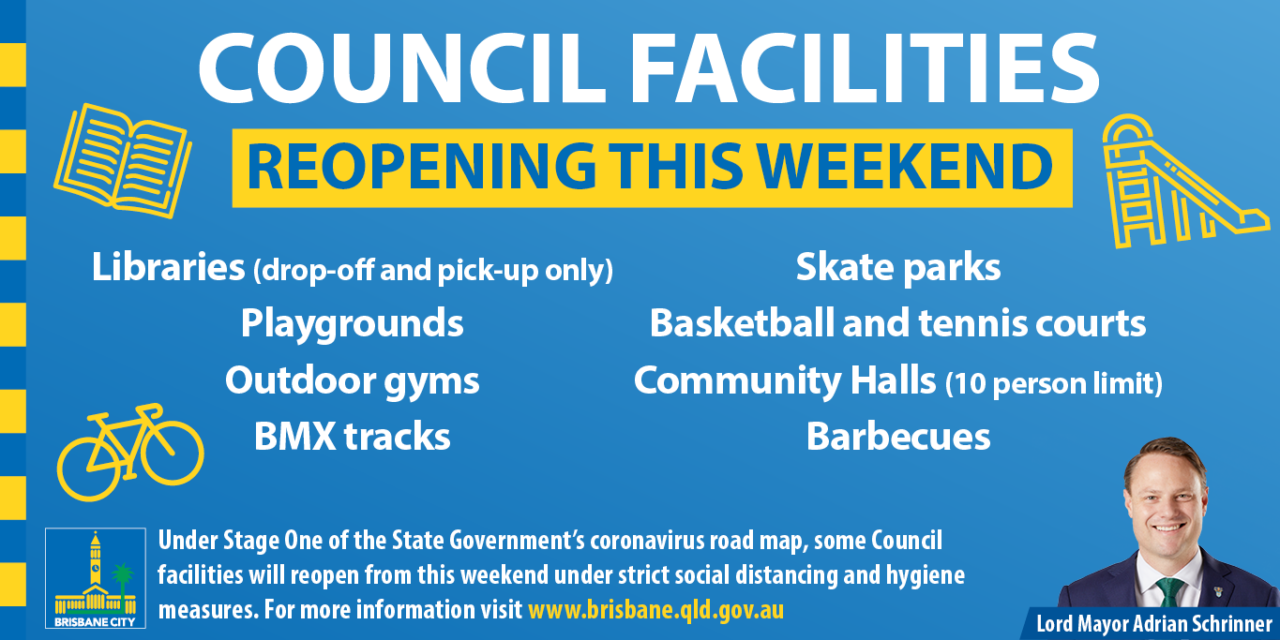 Council Facilities Reopening