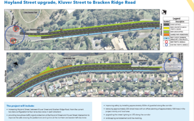 Hoyland Street Upgrade, Bald Hills