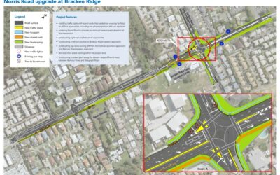 Norris and Barbour Roads Intersection Upgrade- 16 February 2021